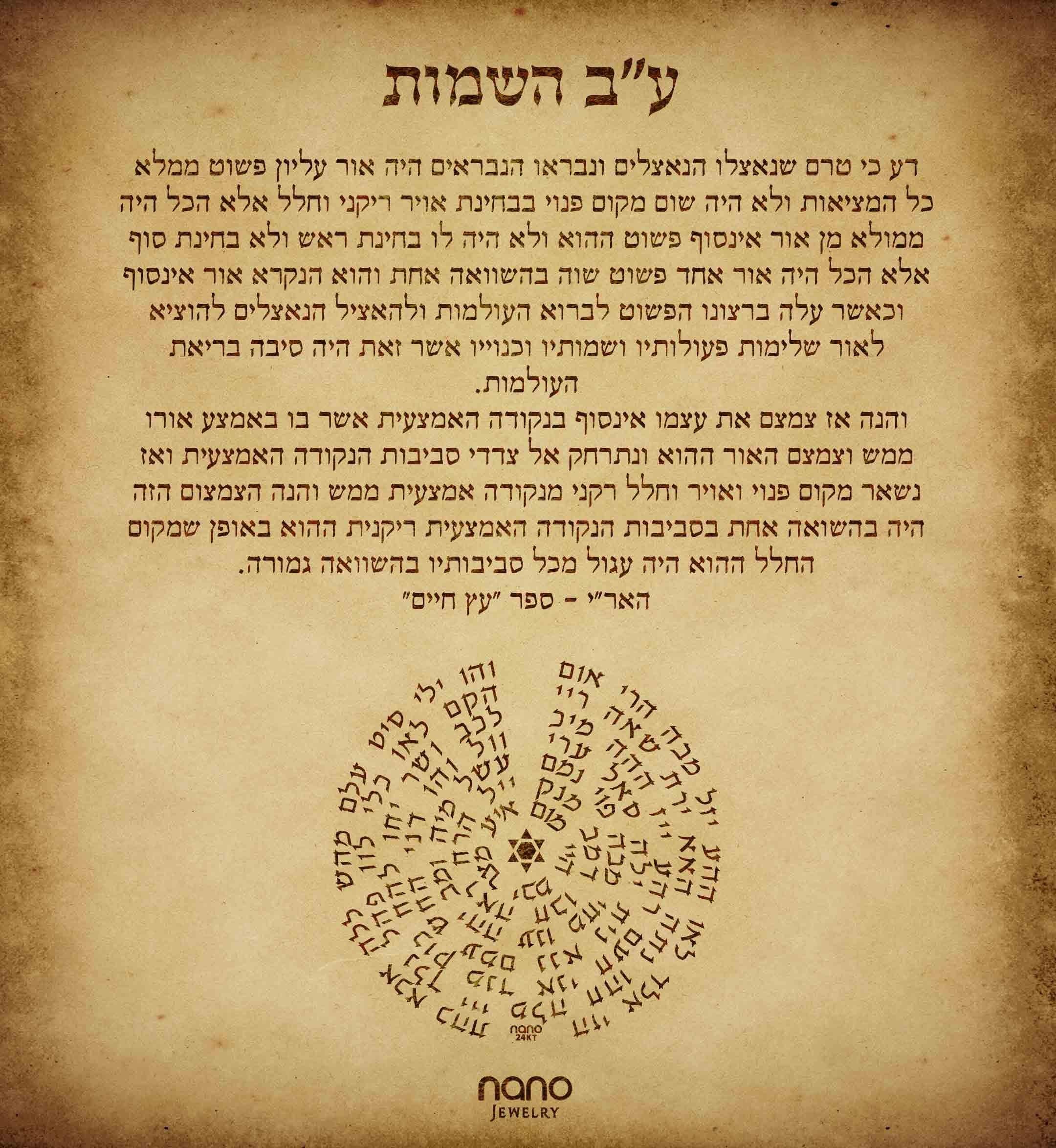 תליוני קבלה - מגן דוד שרשרת - עב שמות הבורא - נאנו תכשיטיםתליוני קבלה - מגן דוד שרשרת - עב שמות הבורא - נאנו תכשיטים