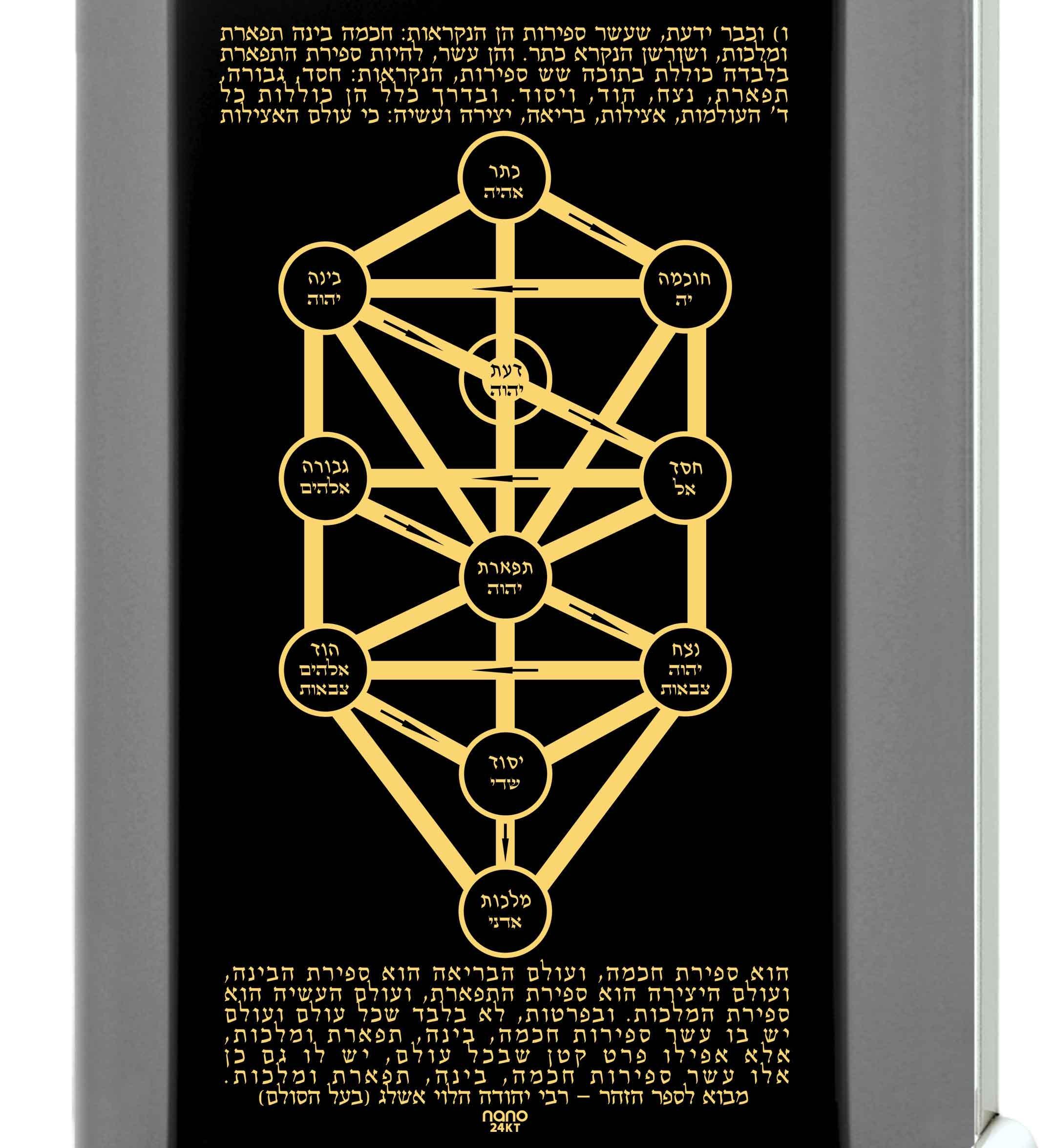 שרשרת עץ החיים - תכשיטי קבלה – ננו תכשיטיםשרשרת עץ החיים - תכשיטי קבלה – ננו תכשיטים